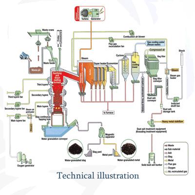 technical illustration marketing company