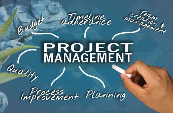 Marketing project management International Marketing Project Management Social Media Marketing Project Management